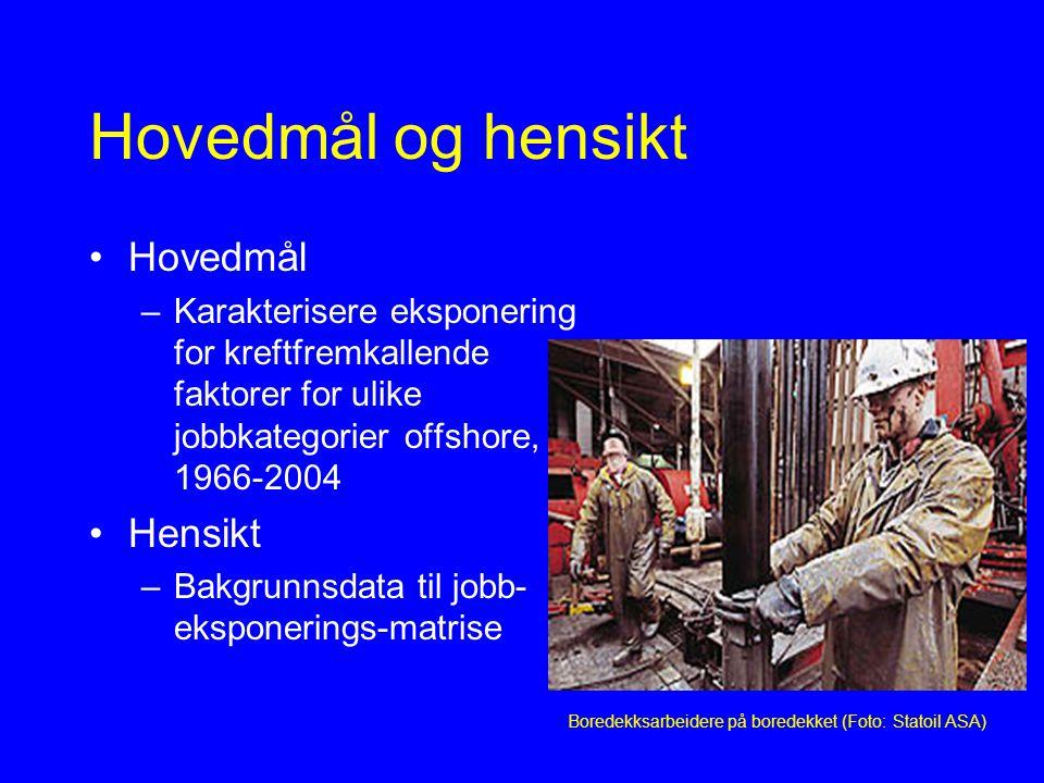 Finansiering og tidsplan Finansiert av OLF 2002-2005 West Venture (www.smedvig.com)
