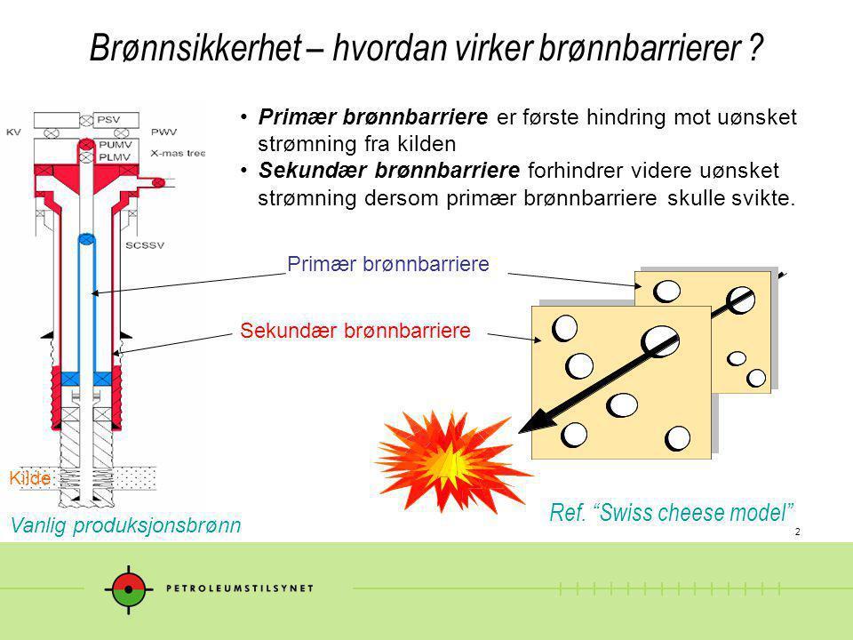 """2 Brønnsikkerhet – hvordan virker brønnbarrierer ? Primær brønnbarriere Sekundær brønnbarriere Ref. """"Swiss cheese model"""" Primær brønnbarriere er først"""