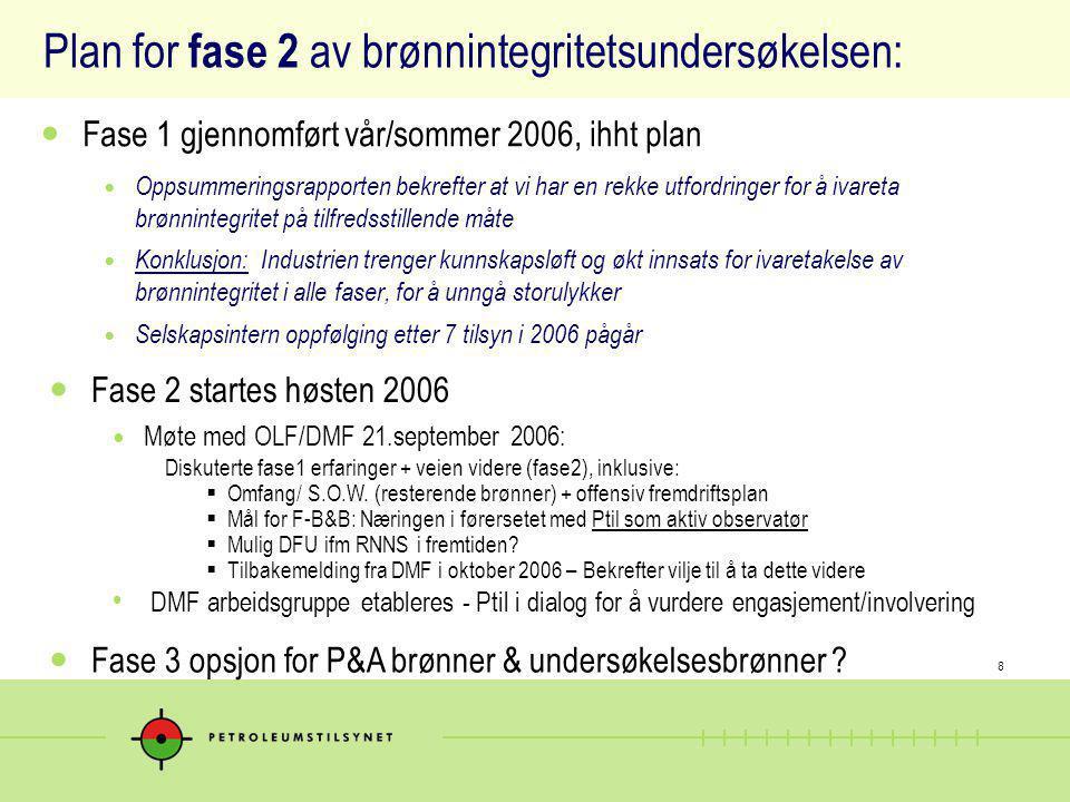 8 Plan for fase 2 av brønnintegritetsundersøkelsen: Fase 1 gjennomført vår/sommer 2006, ihht plan Oppsummeringsrapporten bekrefter at vi har en rekke