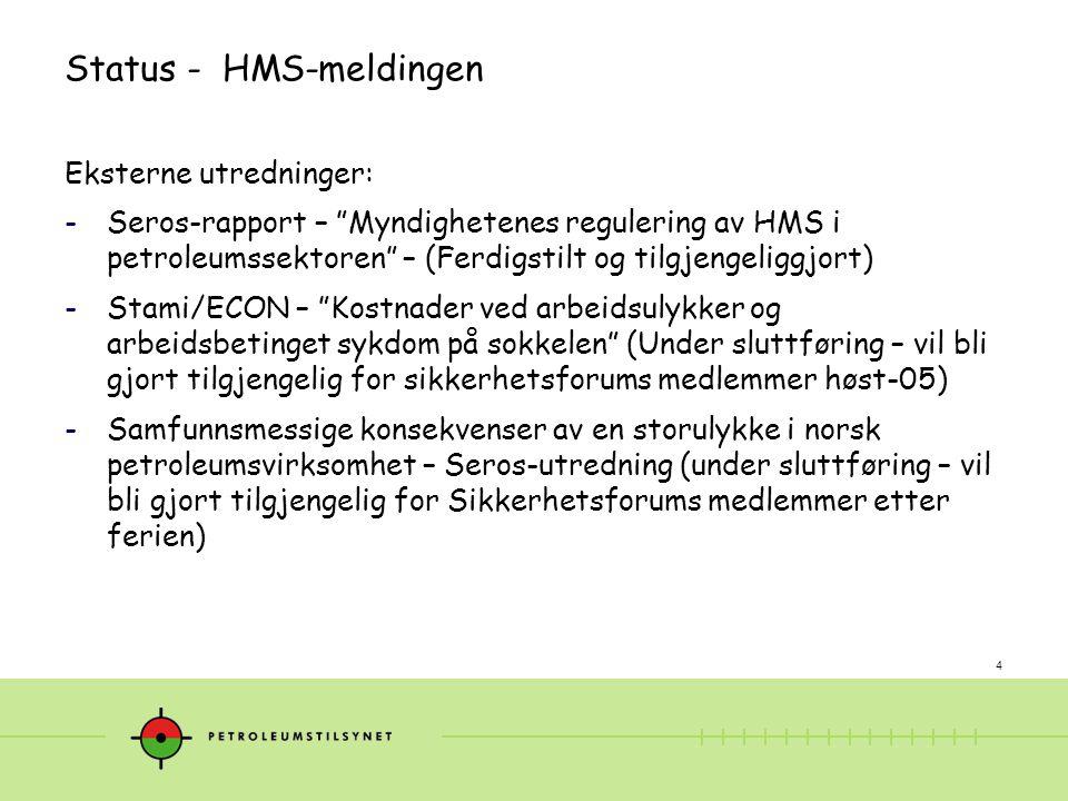 4 Status - HMS-meldingen Eksterne utredninger: -Seros-rapport – Myndighetenes regulering av HMS i petroleumssektoren – (Ferdigstilt og tilgjengeliggjort) -Stami/ECON – Kostnader ved arbeidsulykker og arbeidsbetinget sykdom på sokkelen (Under sluttføring – vil bli gjort tilgjengelig for sikkerhetsforums medlemmer høst-05) -Samfunnsmessige konsekvenser av en storulykke i norsk petroleumsvirksomhet – Seros-utredning (under sluttføring – vil bli gjort tilgjengelig for Sikkerhetsforums medlemmer etter ferien)