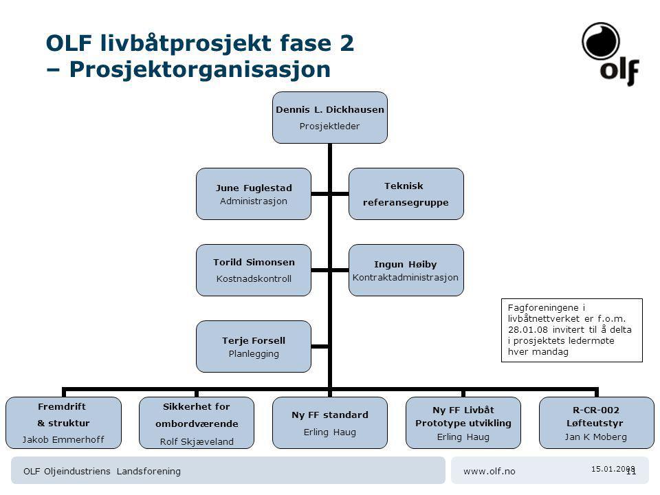 www.olf.noOLF Oljeindustriens Landsforening11 OLF livbåtprosjekt fase 2 – Prosjektorganisasjon Fagforeningene i livbåtnettverket er f.o.m.