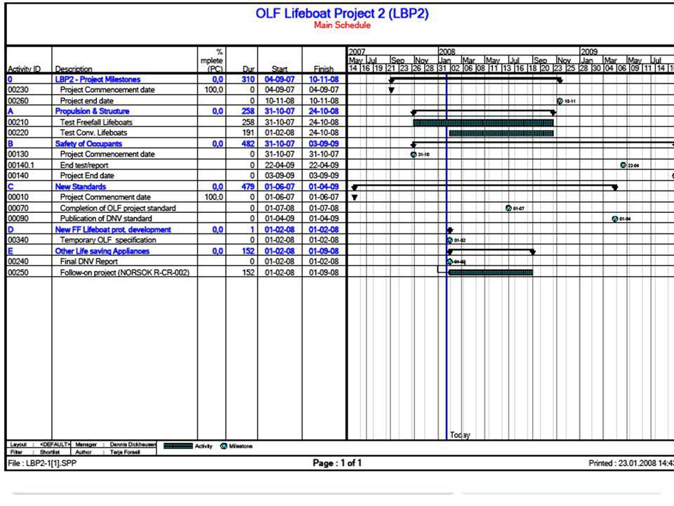 www.olf.noOLF Oljeindustriens Landsforening12