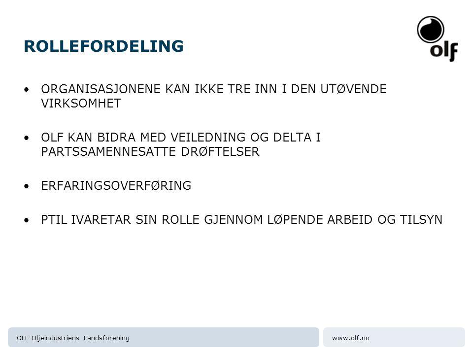www.olf.noOLF Oljeindustriens Landsforening VIDERE ARBEID OLF'S ANBEFALING: ANSVARET PÅLIGGER BEDRIFTEN IHT LOV- OG AVTALEVERK RAPPORTEN BRUKES SOM EN VEILEDING / EKSEMPELSAMLING PÅ GOD PRAKSIS OLF, HVIS ØNSKELIG RÅDGIVER – VEILEDER PARTENE LOKALT BEARBEIDER PROBLEMSTILLINGER OG UTFORDRINGER ETTER LOVVERK, REGELVERK OG AVTALEVERK