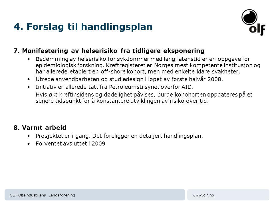 www.olf.noOLF Oljeindustriens Landsforening 4. Forslag til handlingsplan 7.