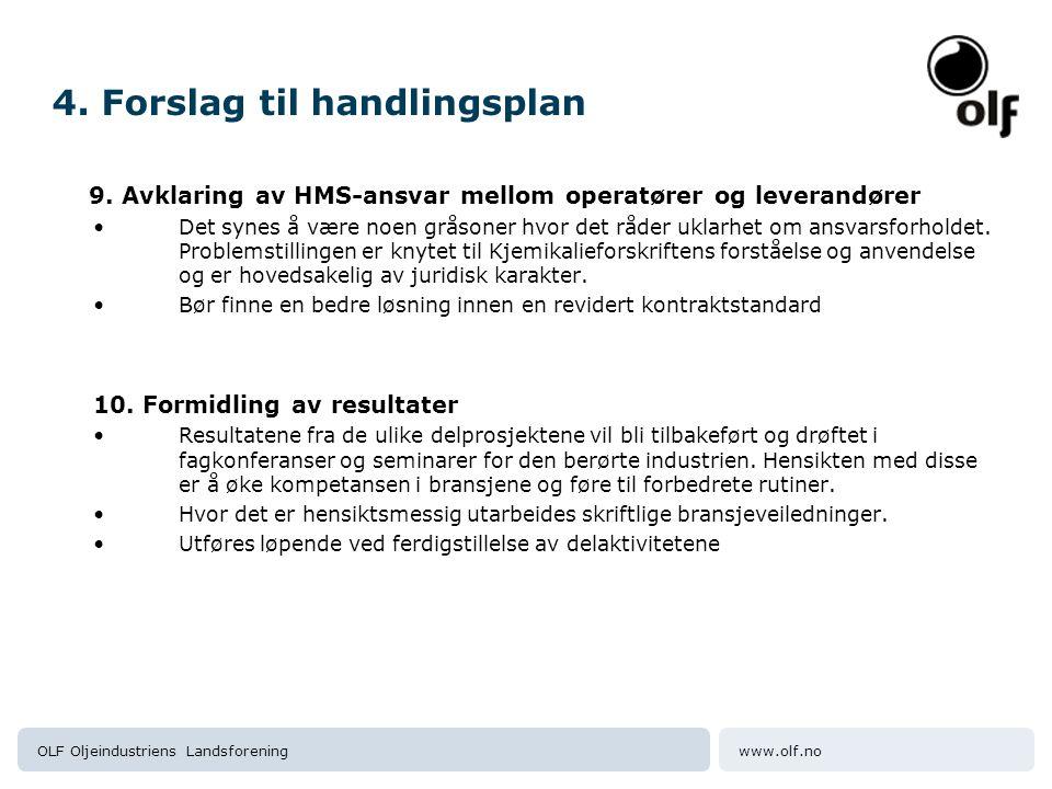 www.olf.noOLF Oljeindustriens Landsforening 4. Forslag til handlingsplan 9.