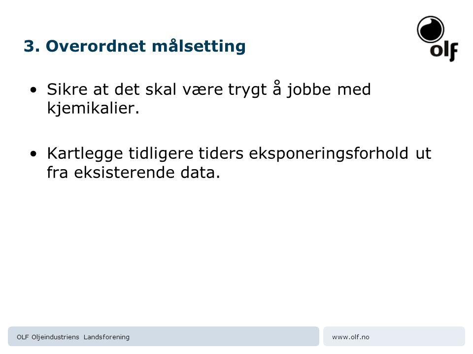 www.olf.noOLF Oljeindustriens Landsforening 3.