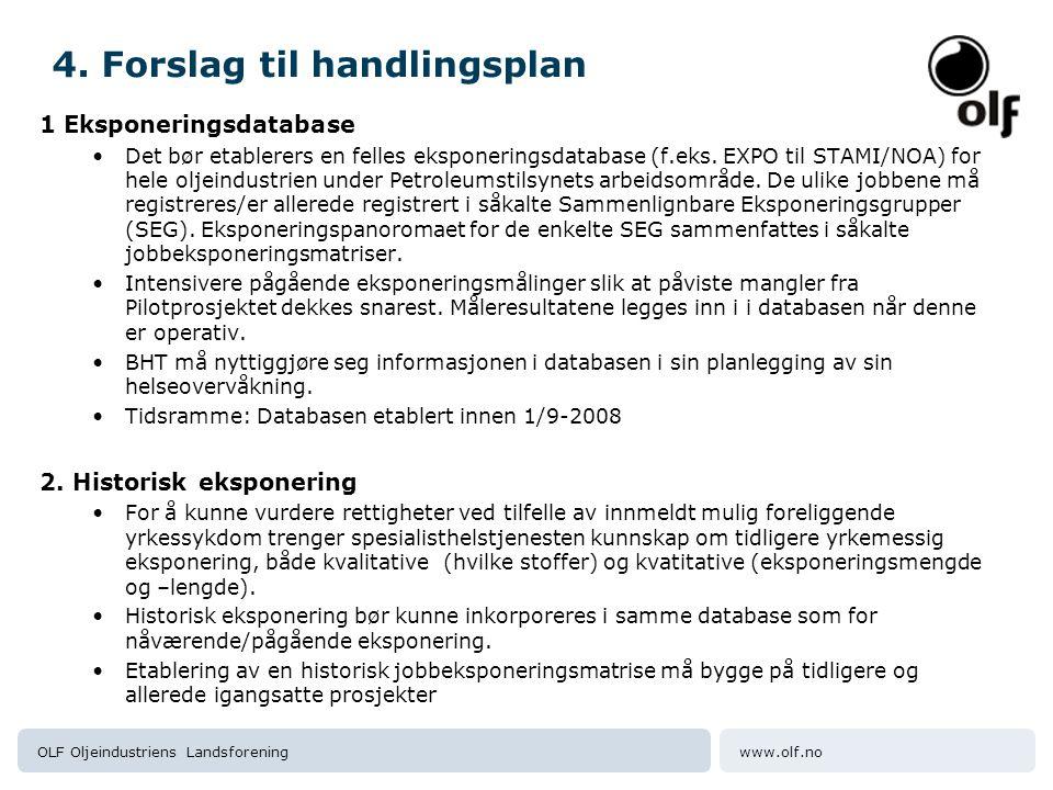 www.olf.noOLF Oljeindustriens Landsforening 4.