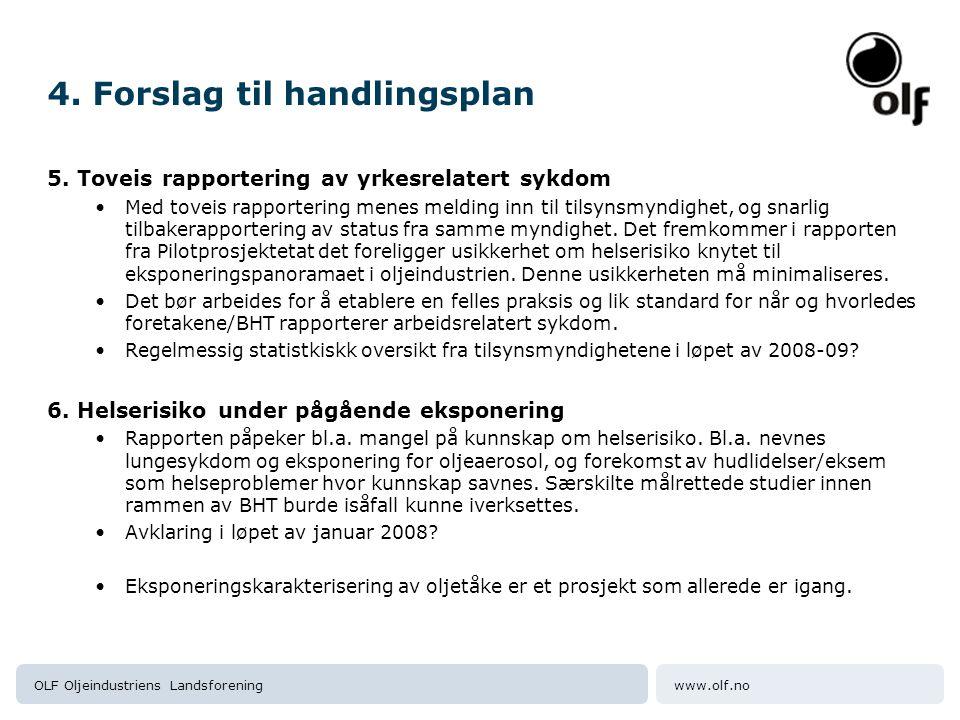 www.olf.noOLF Oljeindustriens Landsforening 4. Forslag til handlingsplan 5.