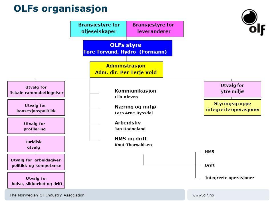 www.olf.noThe Norwegian Oil Industry Association OLFs organisasjon Utvalg for arbeidsgiver- politikk og kompetanse Utvalg for fiskale rammebetingelser
