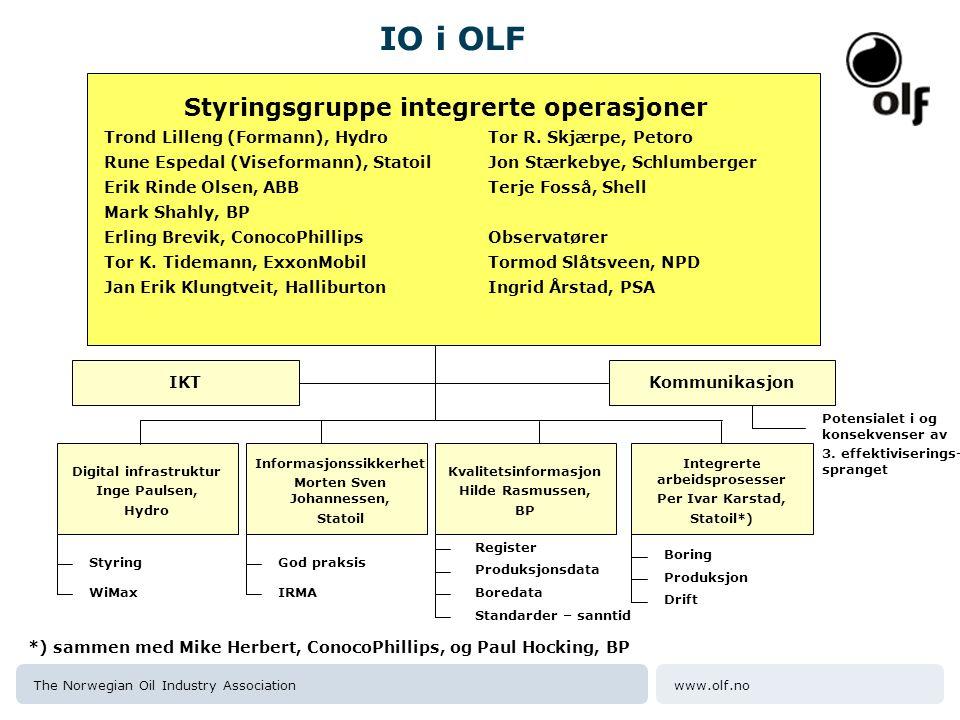 www.olf.noThe Norwegian Oil Industry Association IO i OLF *) sammen med Mike Herbert, ConocoPhillips, og Paul Hocking, BP Digital infrastruktur Inge Paulsen, Hydro Styringsgruppe integrerte operasjoner Trond Lilleng (Formann), HydroTor R.