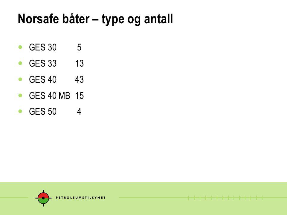 Norsafe båter – type og antall GES 30 5 GES 3313 GES 4043 GES 40 MB15 GES 50 4