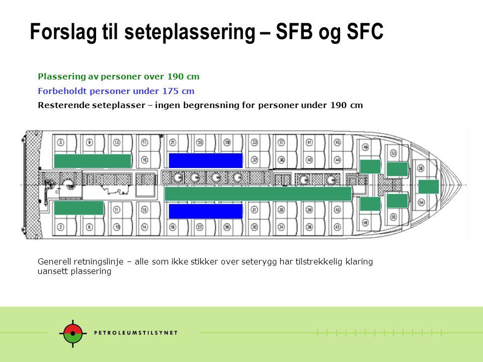 Forslag til seteplassering – SFB og SFC Plassering av personer over 190 cm Forbeholdt personer under 175 cm Resterende seteplasser – ingen begrensning