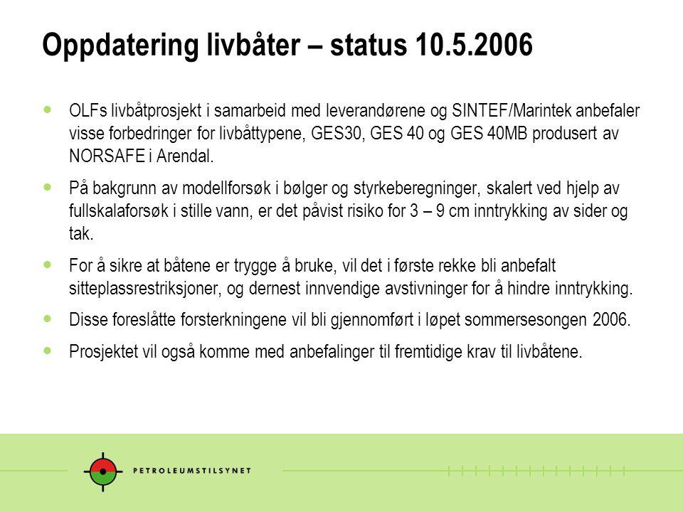 Oppdatering livbåter – status 10.5.2006 OLFs livbåtprosjekt i samarbeid med leverandørene og SINTEF/Marintek anbefaler visse forbedringer for livbåttypene, GES30, GES 40 og GES 40MB produsert av NORSAFE i Arendal.