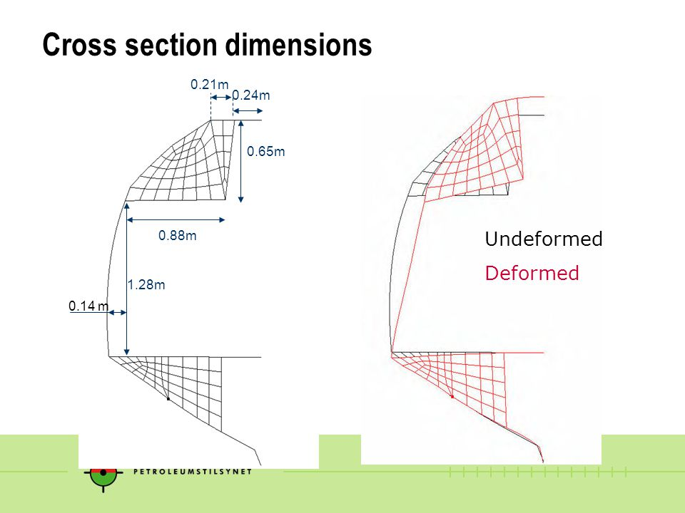 Cross section dimensions 1.28m 0.14 m 0.88m 0.65m 0.24m 0.21m Undeformed Deformed