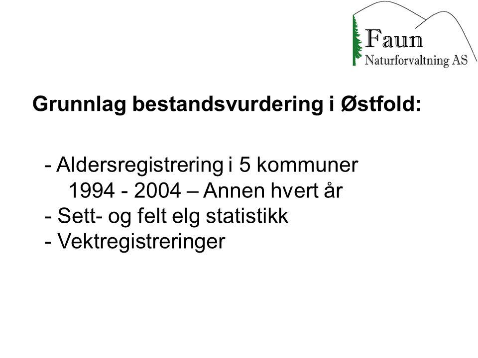Grunnlag bestandsvurdering i Østfold: - Aldersregistrering i 5 kommuner 1994 - 2004 – Annen hvert år - Sett- og felt elg statistikk - Vektregistrering