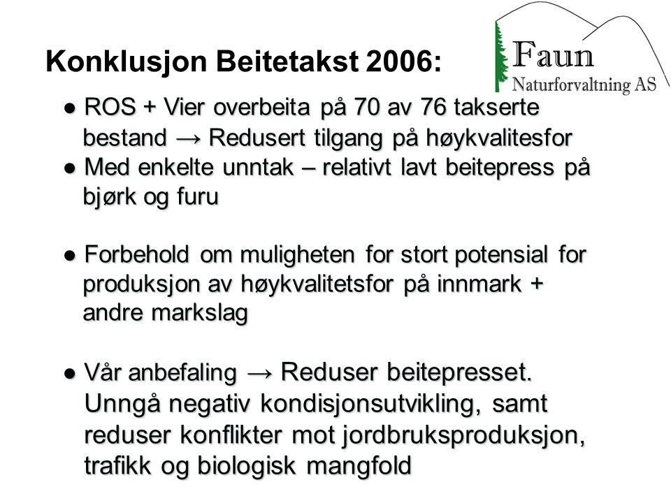Konklusjon Beitetakst 2006: ● ROS + Vier overbeita på 70 av 76 takserte bestand → Redusert tilgang på høykvalitesfor bestand → Redusert tilgang på høy