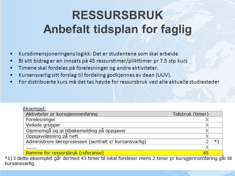RESSURSBRUK Anbefalt tidsplan for faglig Kursdimensjoneringens logikk: Det er studentene som skal arbeide BI sitt bidrag er en innsats på 45 ressursti