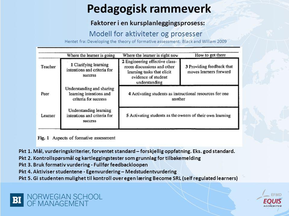 Modell for aktiviteter og prosesser Hentet fra: Developing the theory of formative assessment. Black and Wiliam 2009 Pedagogisk rammeverk Faktorer i e