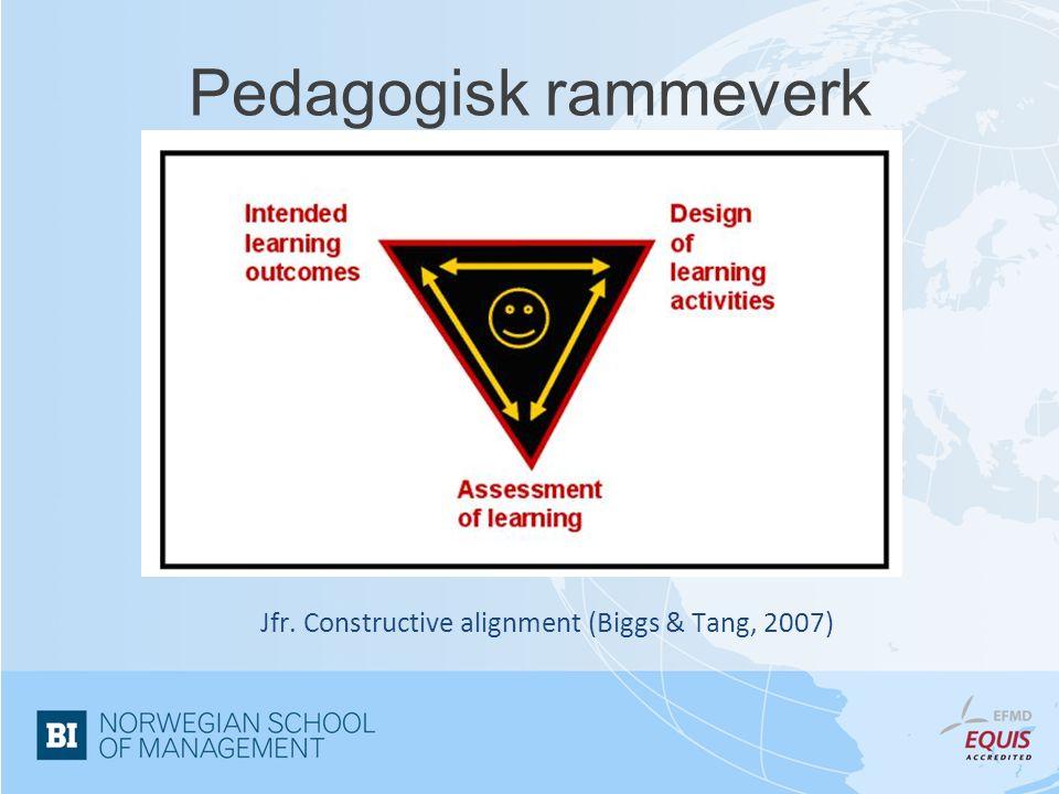 Pedagogisk rammeverk Jfr. Constructive alignment (Biggs & Tang, 2007)