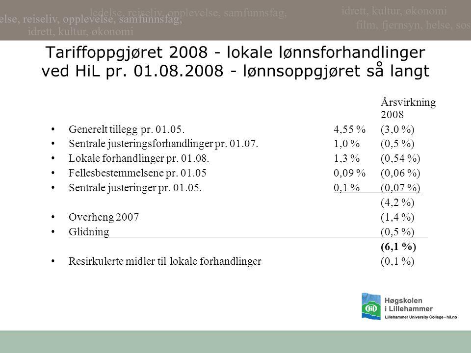 Tariffoppgjøret 2008 - lokale lønnsforhandlinger ved HiL pr. 01.08.2008 - lønnsoppgjøret så langt Årsvirkning 2008 Generelt tillegg pr. 01.05.4,55 % (