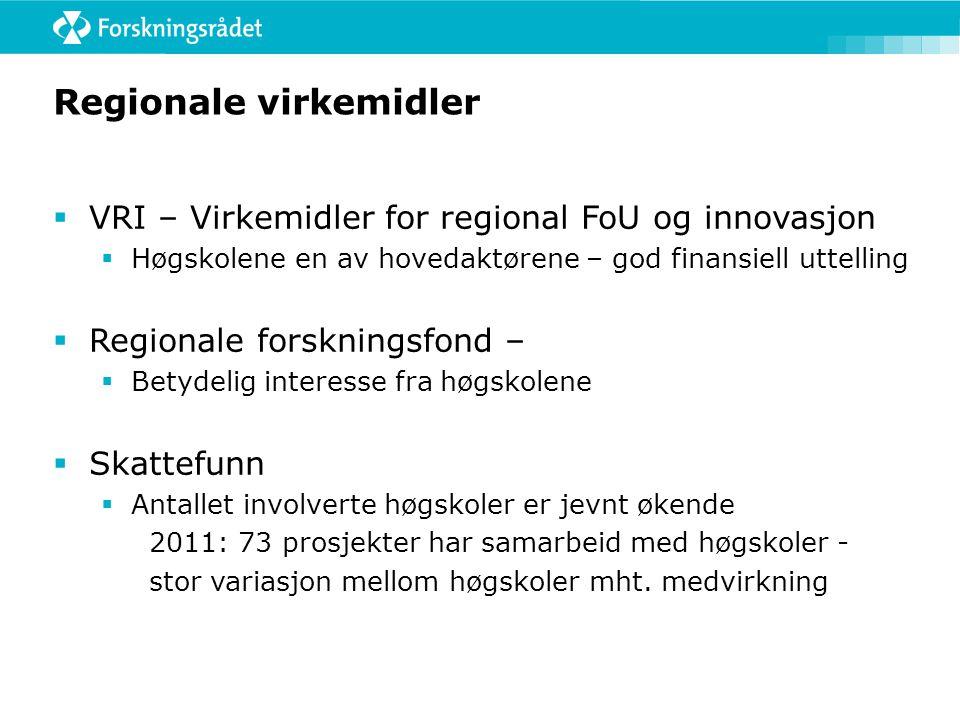 Regionale virkemidler  VRI – Virkemidler for regional FoU og innovasjon  Høgskolene en av hovedaktørene – god finansiell uttelling  Regionale forsk