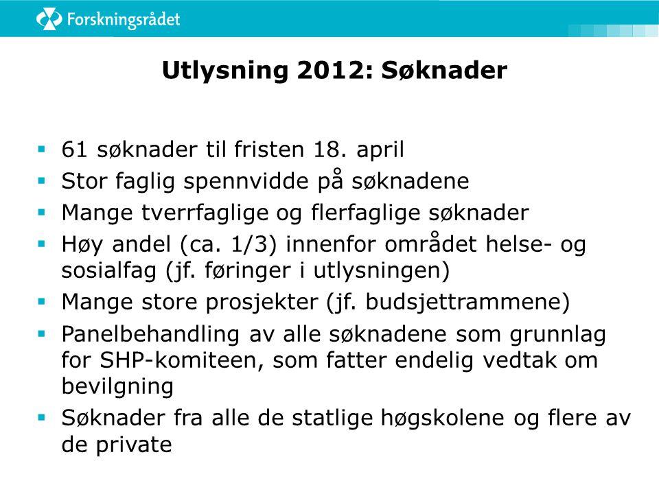 Utlysning 2012: Søknader  61 søknader til fristen 18. april  Stor faglig spennvidde på søknadene  Mange tverrfaglige og flerfaglige søknader  Høy