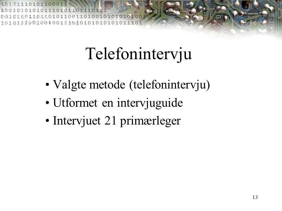 13 Telefonintervju Valgte metode (telefonintervju) Utformet en intervjuguide Intervjuet 21 primærleger
