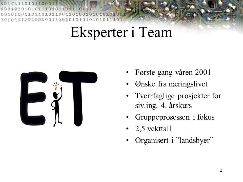 2 Eksperter i Team Første gang våren 2001 Ønske fra næringslivet Tverrfaglige prosjekter for siv.ing. 4. årskurs Gruppeprosessen i fokus 2,5 vekttall