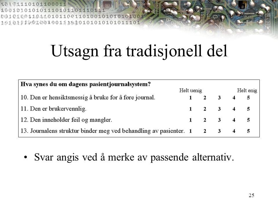 25 Utsagn fra tradisjonell del Svar angis ved å merke av passende alternativ.