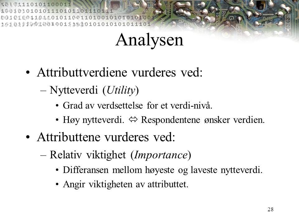 28 Analysen Attributtverdiene vurderes ved: –Nytteverdi (Utility) Grad av verdsettelse for et verdi-nivå. Høy nytteverdi.  Respondentene ønsker verdi