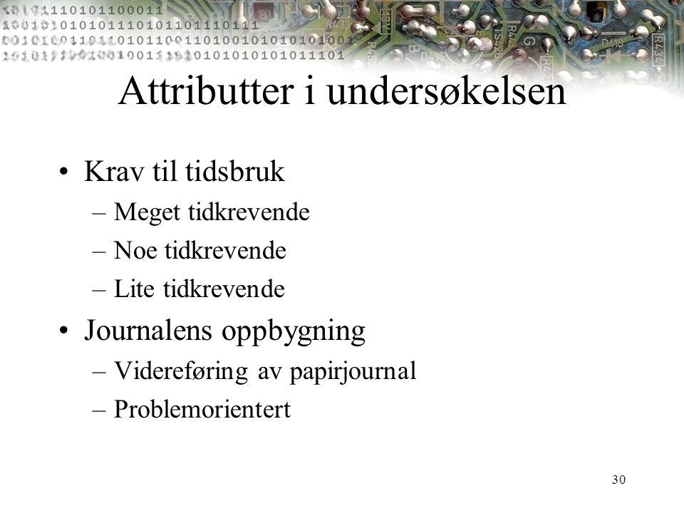30 Attributter i undersøkelsen Krav til tidsbruk –Meget tidkrevende –Noe tidkrevende –Lite tidkrevende Journalens oppbygning –Videreføring av papirjou
