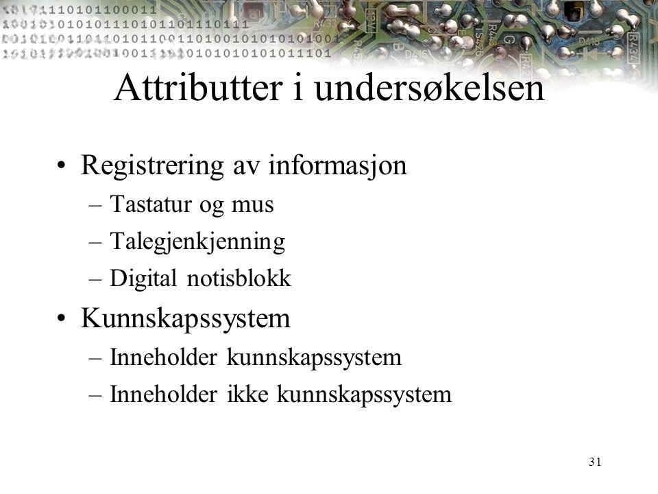 31 Attributter i undersøkelsen Registrering av informasjon –Tastatur og mus –Talegjenkjenning –Digital notisblokk Kunnskapssystem –Inneholder kunnskap