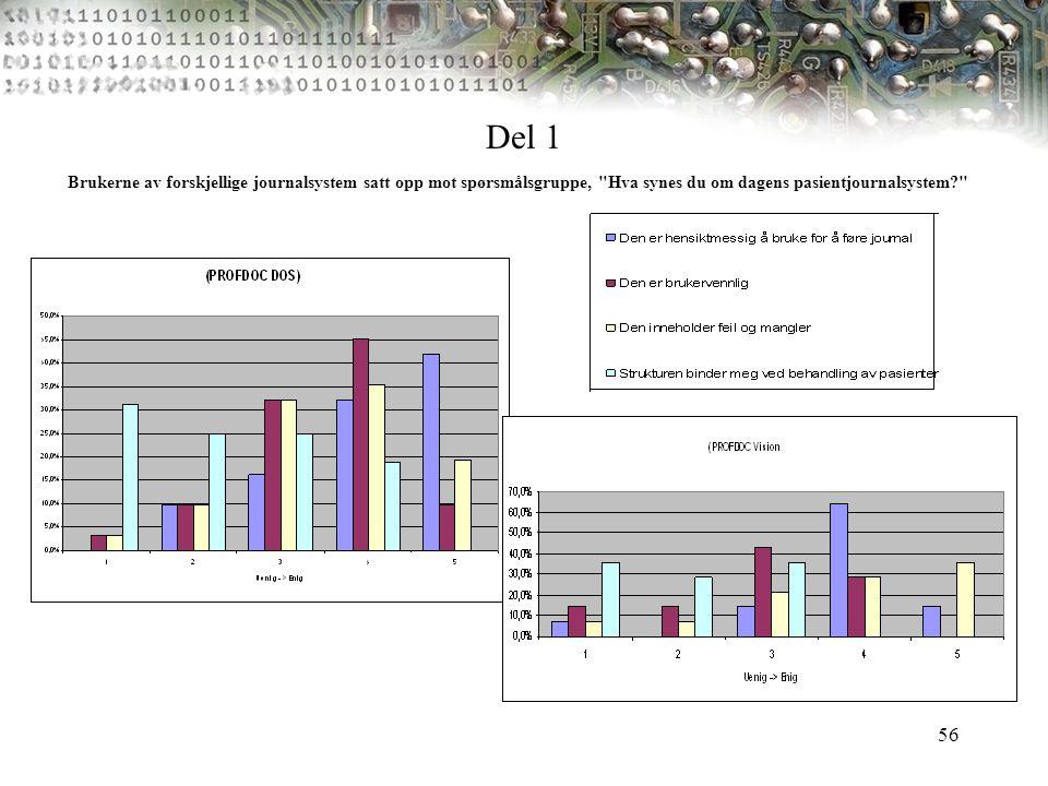 56 Brukerne av forskjellige journalsystem satt opp mot spørsmålsgruppe,