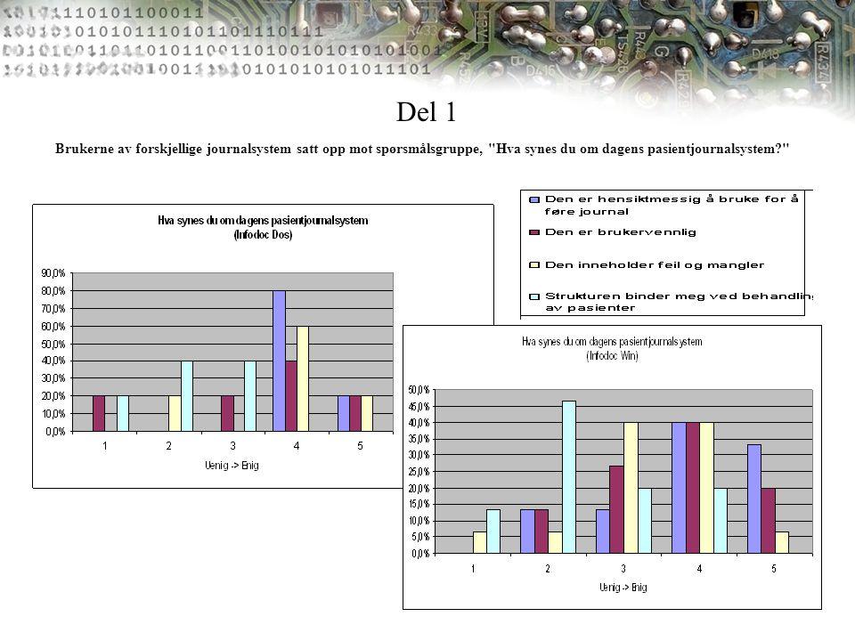 57 Brukerne av forskjellige journalsystem satt opp mot spørsmålsgruppe,