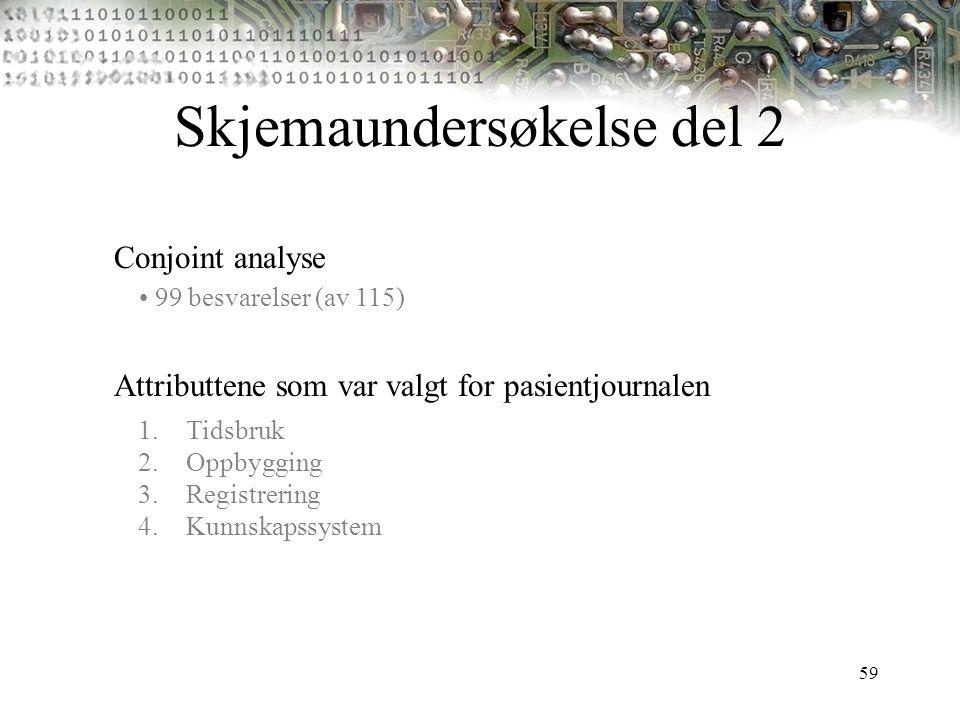 59 Conjoint analyse 99 besvarelser (av 115) Attributtene som var valgt for pasientjournalen 1.Tidsbruk 2.Oppbygging 3.Registrering 4.Kunnskapssystem S