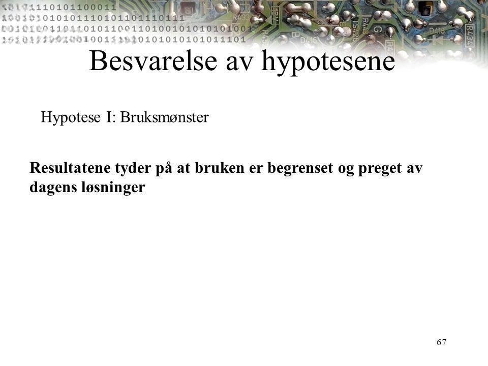 67 Besvarelse av hypotesene Hypotese I: Bruksmønster Resultatene tyder på at bruken er begrenset og preget av dagens løsninger
