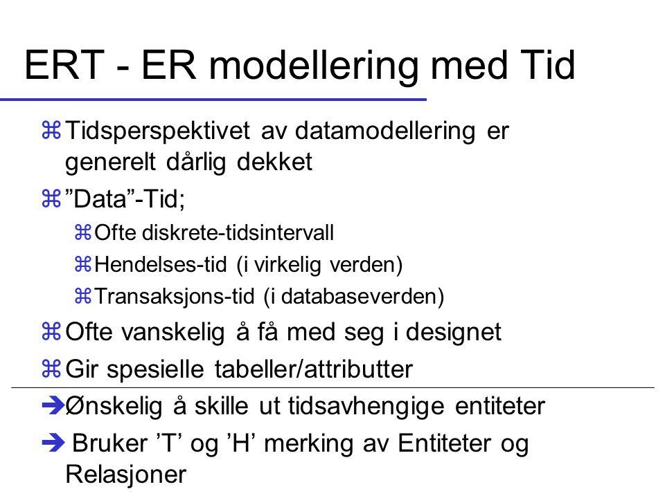 """ERT - ER modellering med Tid zTidsperspektivet av datamodellering er generelt dårlig dekket z""""Data""""-Tid; zOfte diskrete-tidsintervall zHendelses-tid ("""