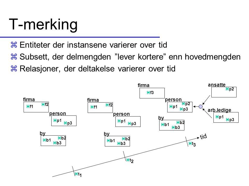 """T-merking zEntiteter der instansene varierer over tid zSubsett, der delmengden """"lever kortere"""" enn hovedmengden zRelasjoner, der deltakelse varierer o"""
