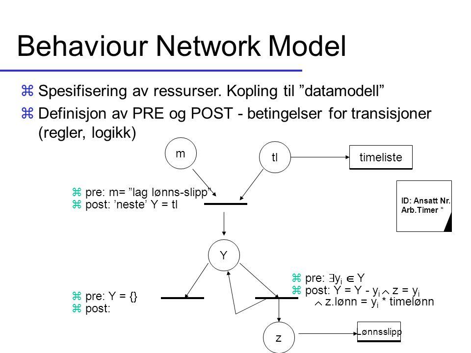 """Behaviour Network Model zSpesifisering av ressurser. Kopling til """"datamodell"""" zDefinisjon av PRE og POST - betingelser for transisjoner (regler, logik"""