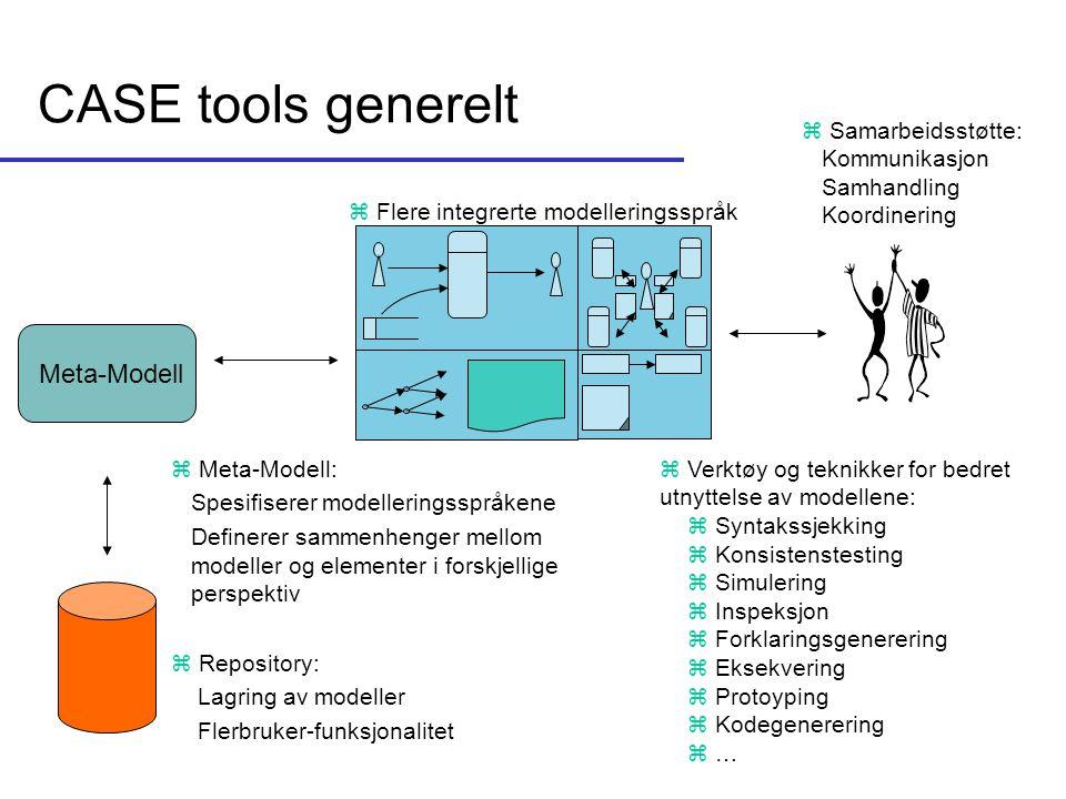 CASE tools generelt Meta-Modell z Repository: Lagring av modeller Flerbruker-funksjonalitet z Meta-Modell: Spesifiserer modelleringsspråkene Definerer