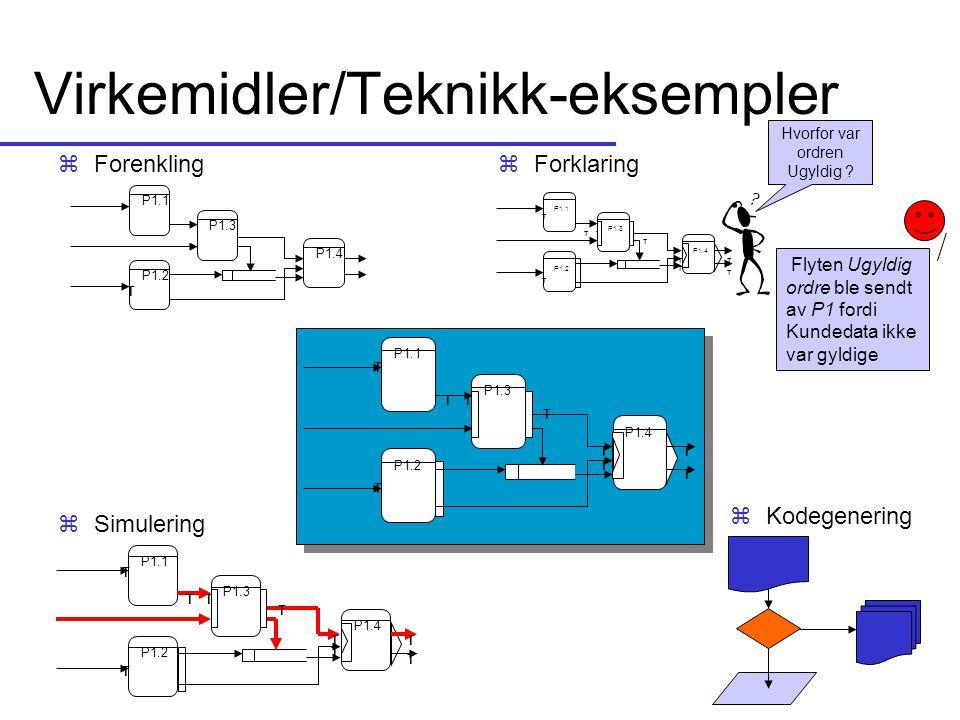 Virkemidler/Teknikk-eksempler P1.1 P1.3 P1.2 P1.4 T T T T T T T T T P1.2 P1.1 P1.3 P1.4 T P1.1 P1.3 P1.2 P1.4 T T T T T T T T T P1.1 P1.3 P1.2 P1.4 T