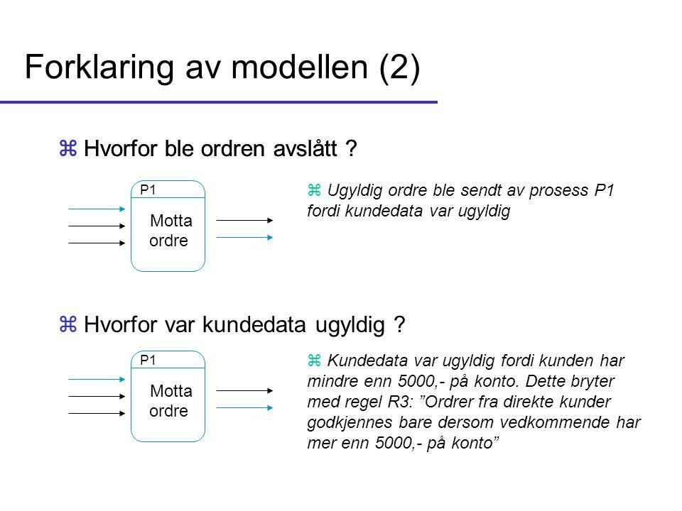 Forklaring av modellen (2) zHvorfor ble ordren avslått ? P1 z Ugyldig ordre ble sendt av prosess P1 fordi kundedata var ugyldig Motta ordre zHvorfor b