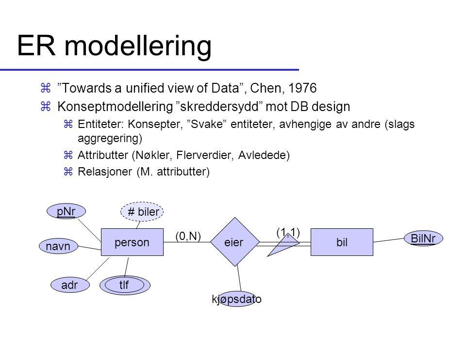 """ER modellering z""""Towards a unified view of Data"""", Chen, 1976 zKonseptmodellering """"skreddersydd"""" mot DB design zEntiteter: Konsepter, """"Svake"""" entiteter"""