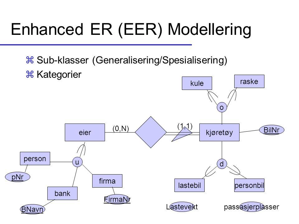 Enhanced ER (EER) Modellering zSub-klasser (Generalisering/Spesialisering) zKategorier eierkjøretøy BilNr (0,N) (1,1) lastebilpersonbil d kule raske o