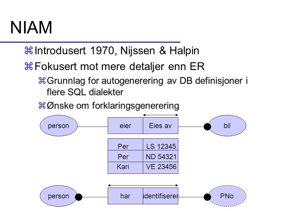 NIAM zIntrodusert 1970, Nijssen & Halpin zFokusert mot mere detaljer enn ER zGrunnlag for autogenerering av DB definisjoner i flere SQL dialekter zØns