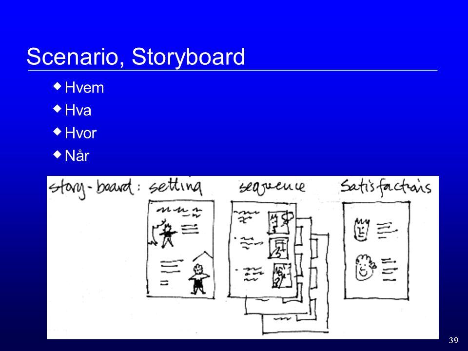 39 Scenario, Storyboard Hvem Hva Hvor Når