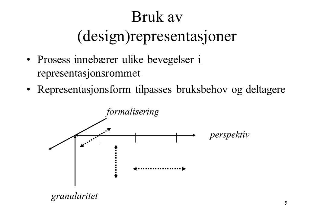 5 Bruk av (design)representasjoner Prosess innebærer ulike bevegelser i representasjonsrommet Representasjonsform tilpasses bruksbehov og deltagere perspektiv formalisering granularitet