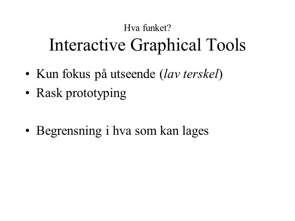 Hva funket? Interactive Graphical Tools Kun fokus på utseende (lav terskel) Rask prototyping Begrensning i hva som kan lages