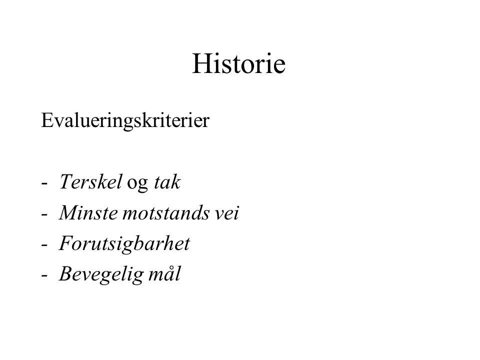 Historie Evalueringskriterier -Terskel og tak -Minste motstands vei -Forutsigbarhet -Bevegelig mål