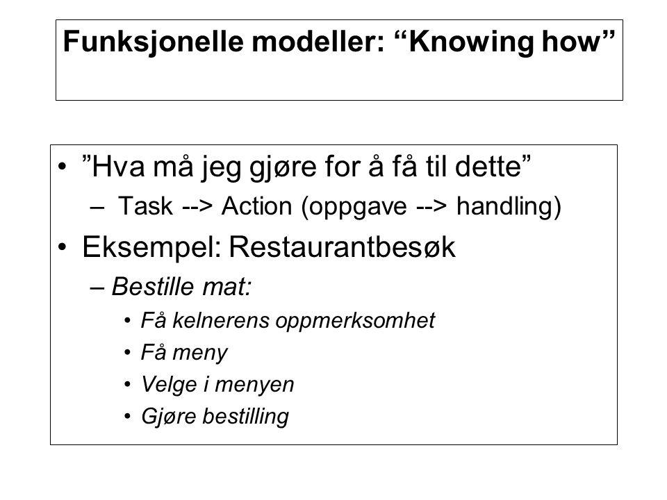 """Funksjonelle modeller: """"Knowing how"""" """"Hva må jeg gjøre for å få til dette"""" – Task --> Action (oppgave --> handling) Eksempel: Restaurantbesøk – Bestil"""